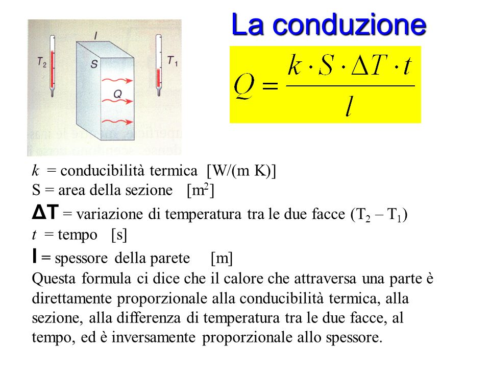 La conduzionek = conducibilità termica [W/(m K)] S = area della sezione [m2] ΔT = variazione di temperatura tra le due facce (T2 – T1)